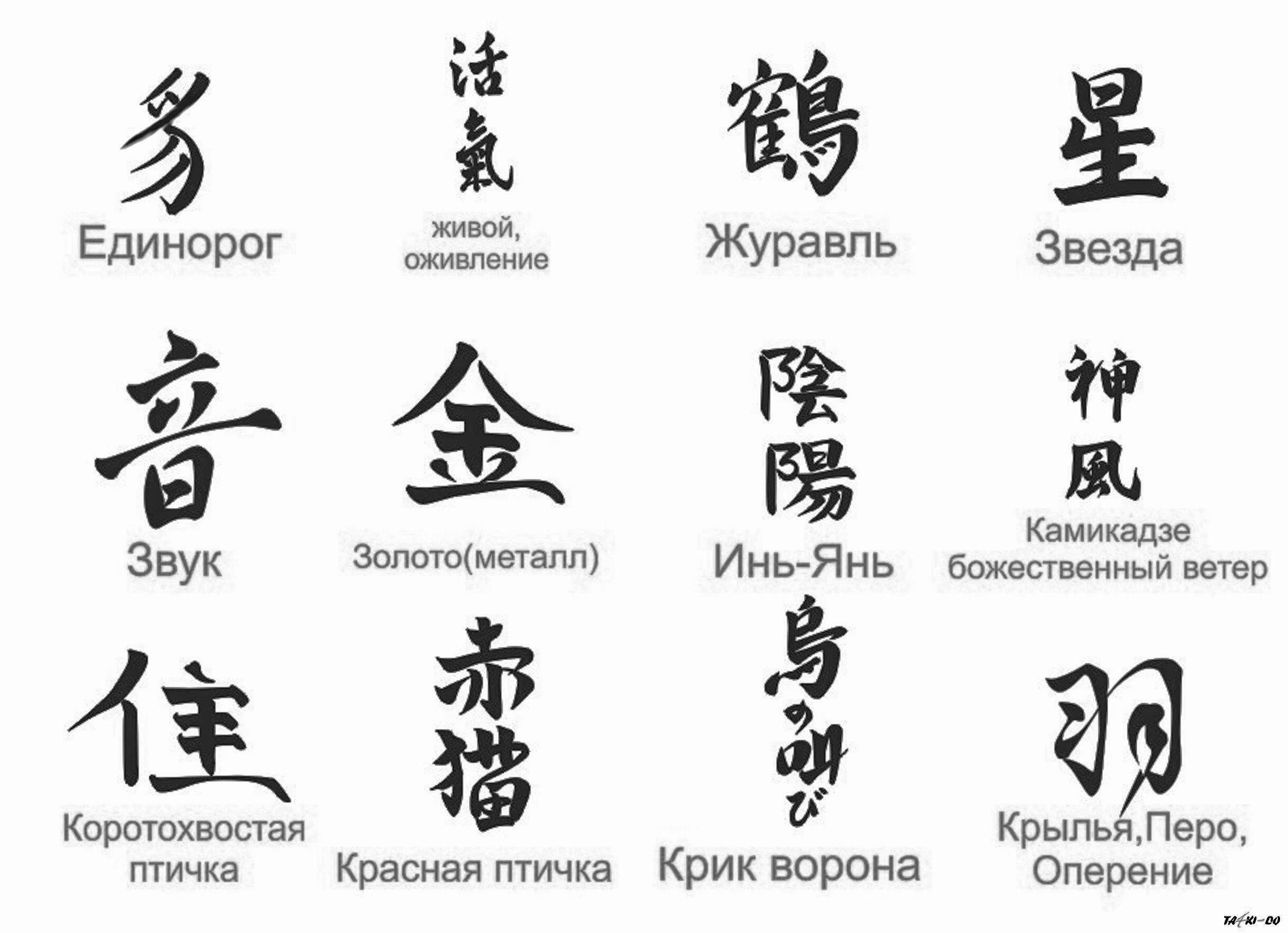 Тату иероглифы японские