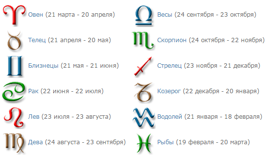 Цвета для татуировок знаков Зодиака