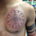 Оформление татуировок для знаков Зодиака