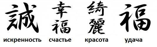 Тату с китайскими иероглифами